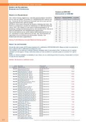Messwerkzeuge Katalog  Measuring Tools Catalogue 2014/2015  Group 3.2