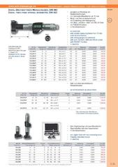 Messwerkzeuge Katalog  Measuring Tools Catalogue 2014/2015  Group 3.35