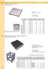 Messwerkzeuge Katalog  Measuring Tools Catalogue 2014/2015  Group 4.32