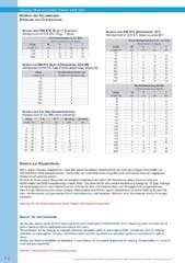 Messwerkzeuge Katalog  Measuring Tools Catalogue 2014/2015  Group 7.2