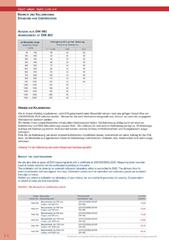 Messwerkzeuge Katalog  Measuring Tools Catalogue 2014/2015  Group 2.1